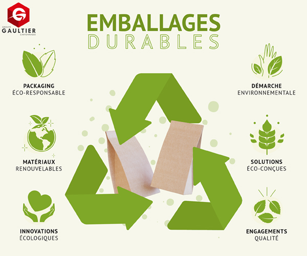 Emballages durables