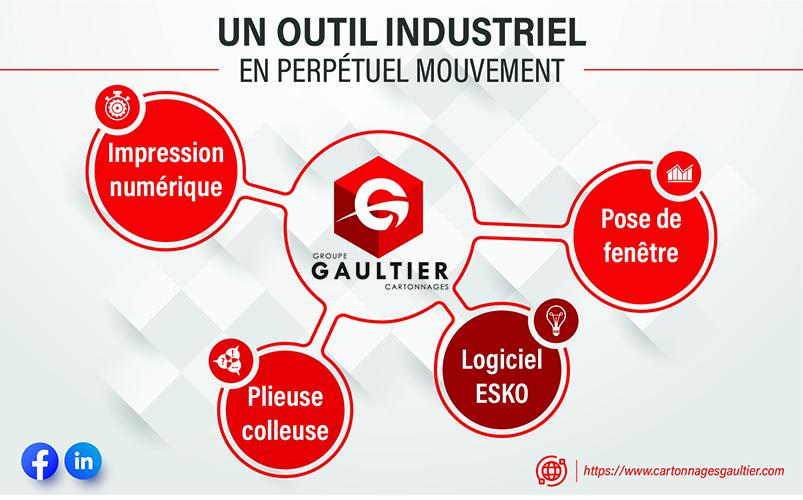 Outil industriel
